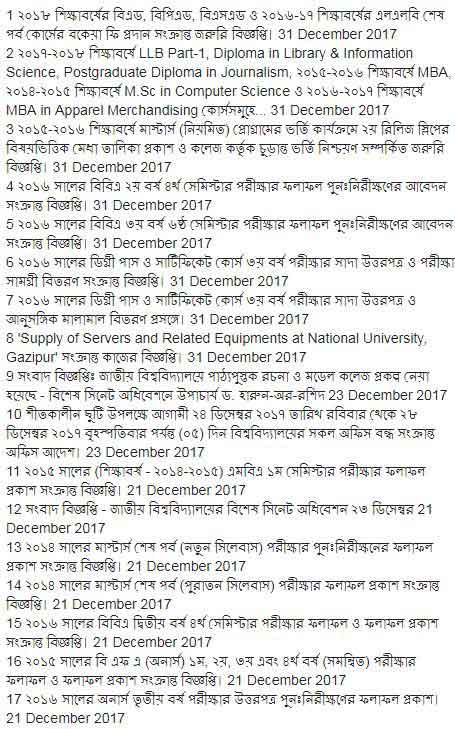 nu notices 31 December 2017